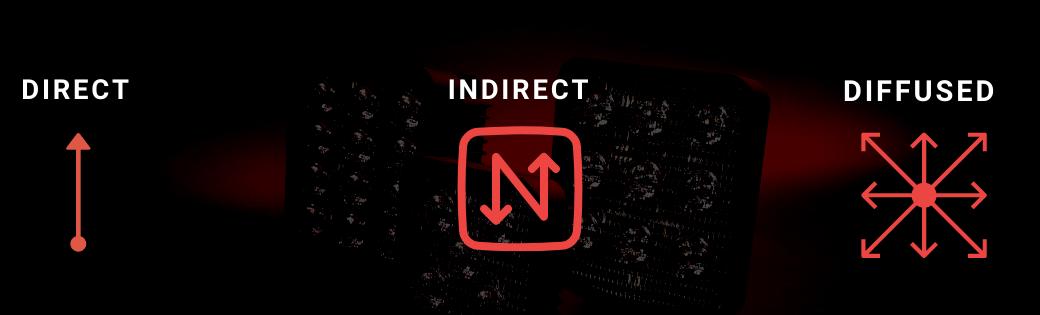 Direct, indirect en diffused lichtbeeld in werklampen