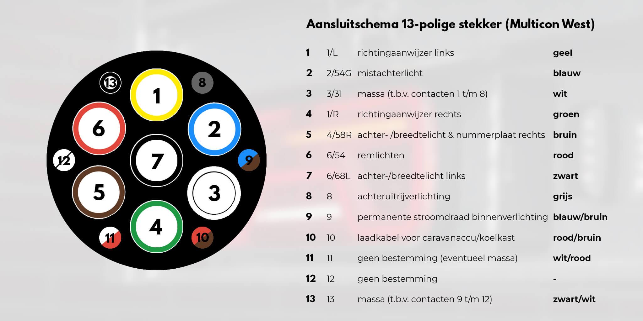 Aansluitschema-13-polige-stekker-multicon-west