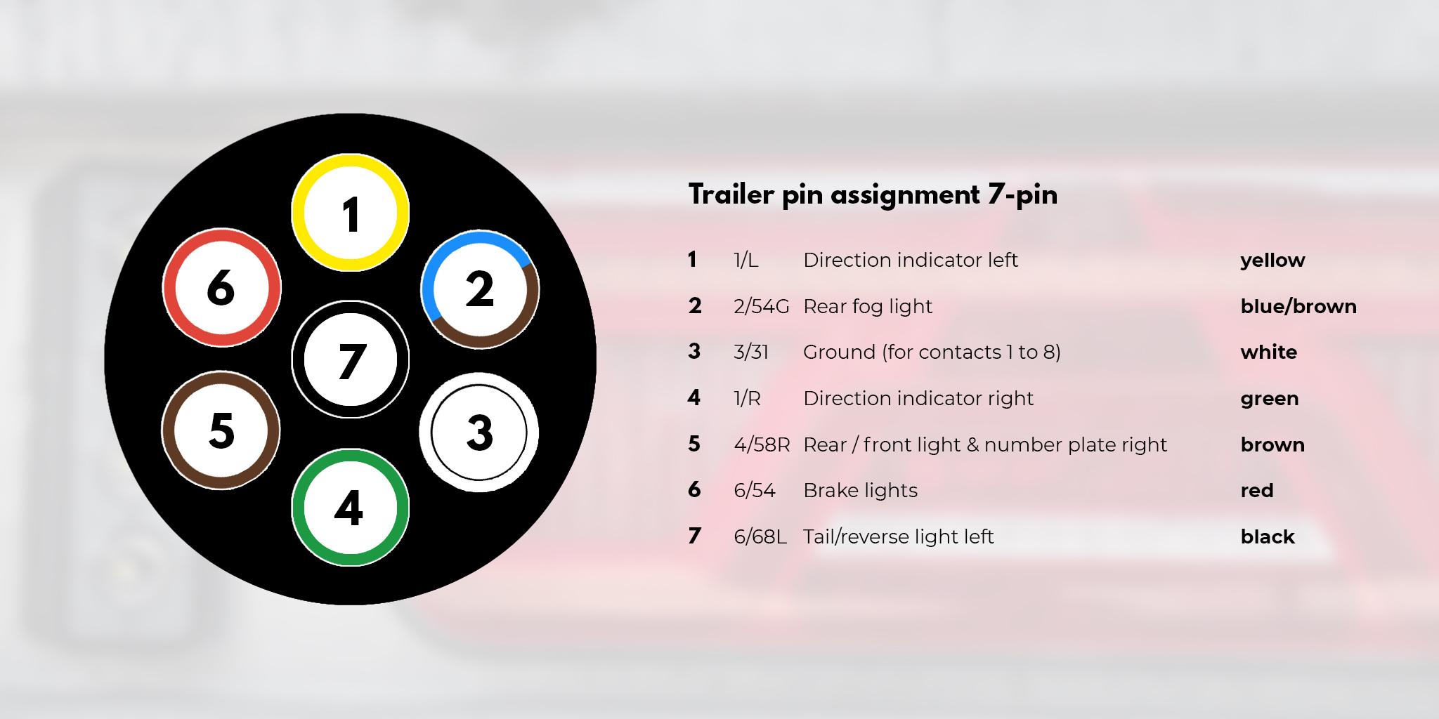 Trailer pin assignment 7-pin